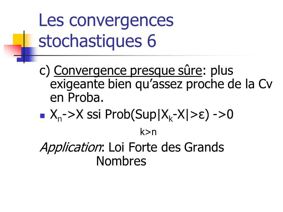 Les convergences stochastiques 6 c) Convergence presque sûre: plus exigeante bien quassez proche de la Cv en Proba. X n ->X ssi Prob(Sup|X k -X|>ε) ->
