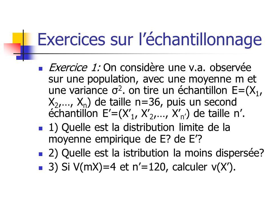 Exercices sur léchantillonnage Exercice 1: On considère une v.a. observée sur une population, avec une moyenne m et une variance σ 2. on tire un échan