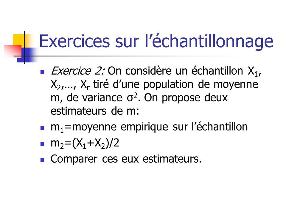 Exercices sur léchantillonnage Exercice 2: On considère un échantillon X 1, X 2,…, X n tiré dune population de moyenne m, de variance σ 2. On propose