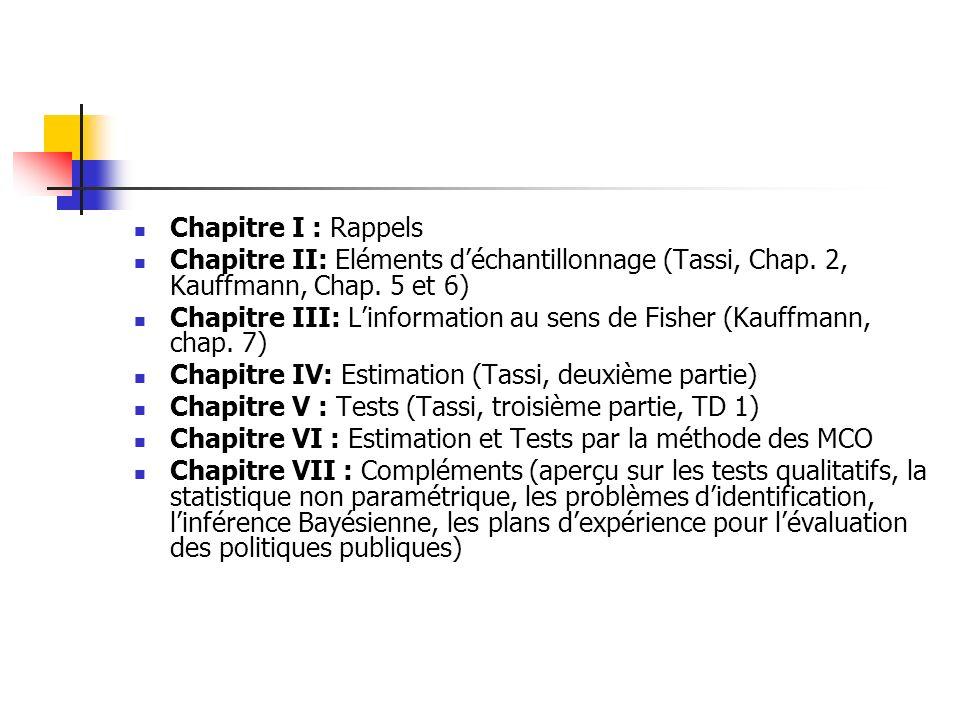 Chapitre I : Rappels Chapitre II: Eléments déchantillonnage (Tassi, Chap. 2, Kauffmann, Chap. 5 et 6) Chapitre III: Linformation au sens de Fisher (Ka