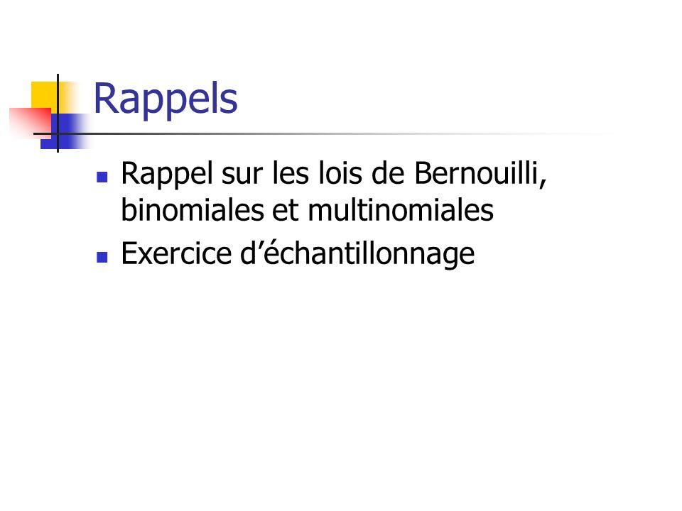 Rappels Rappel sur les lois de Bernouilli, binomiales et multinomiales Exercice déchantillonnage