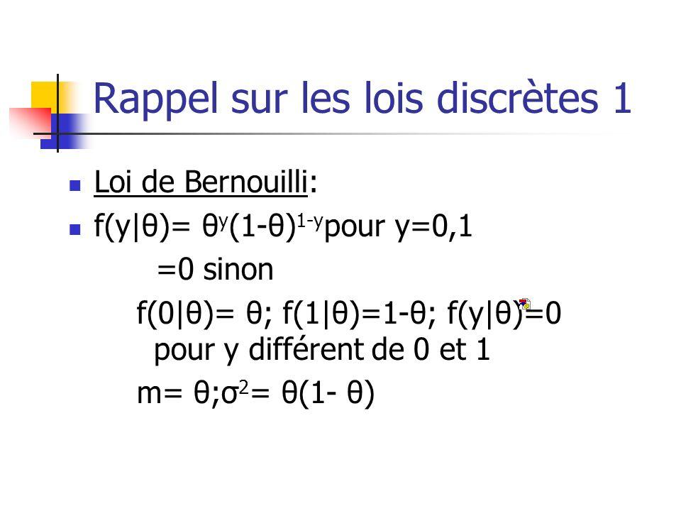 Rappel sur les lois discrètes 1 Loi de Bernouilli: f(y|θ)= θ y (1-θ) 1-y pour y=0,1 =0 sinon f(0|θ)= θ; f(1|θ)=1-θ; f(y|θ)=0 pour y différent de 0 et