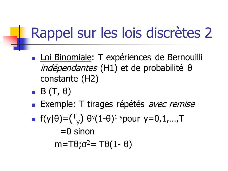 Rappel sur les lois discrètes 2 Loi Binomiale: T expériences de Bernouilli indépendantes (H1) et de probabilité θ constante (H2) B (T, θ) Exemple: T t