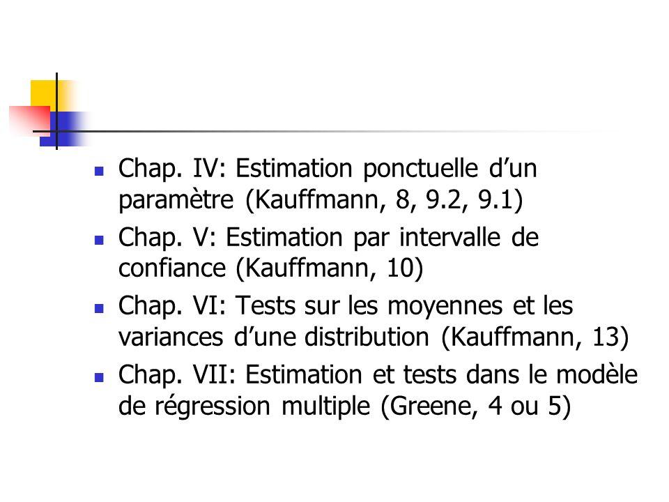 Chap. IV: Estimation ponctuelle dun paramètre (Kauffmann, 8, 9.2, 9.1) Chap. V: Estimation par intervalle de confiance (Kauffmann, 10) Chap. VI: Tests