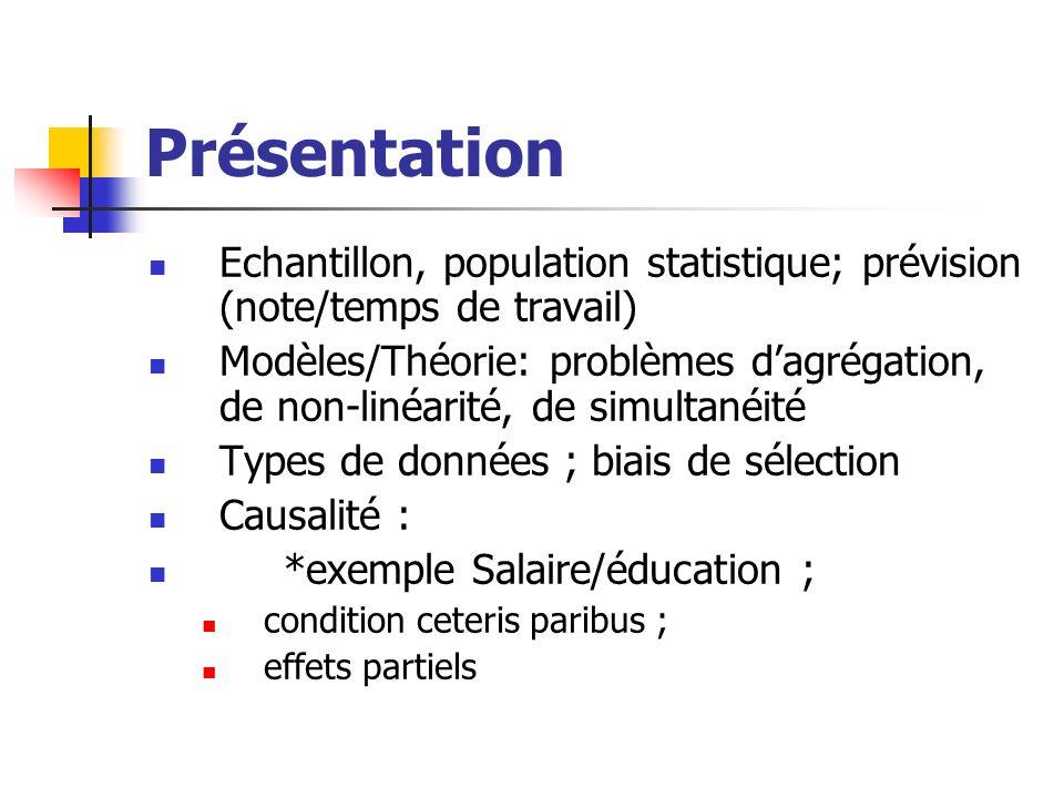 Présentation Echantillon, population statistique; prévision (note/temps de travail) Modèles/Théorie: problèmes dagrégation, de non-linéarité, de simul
