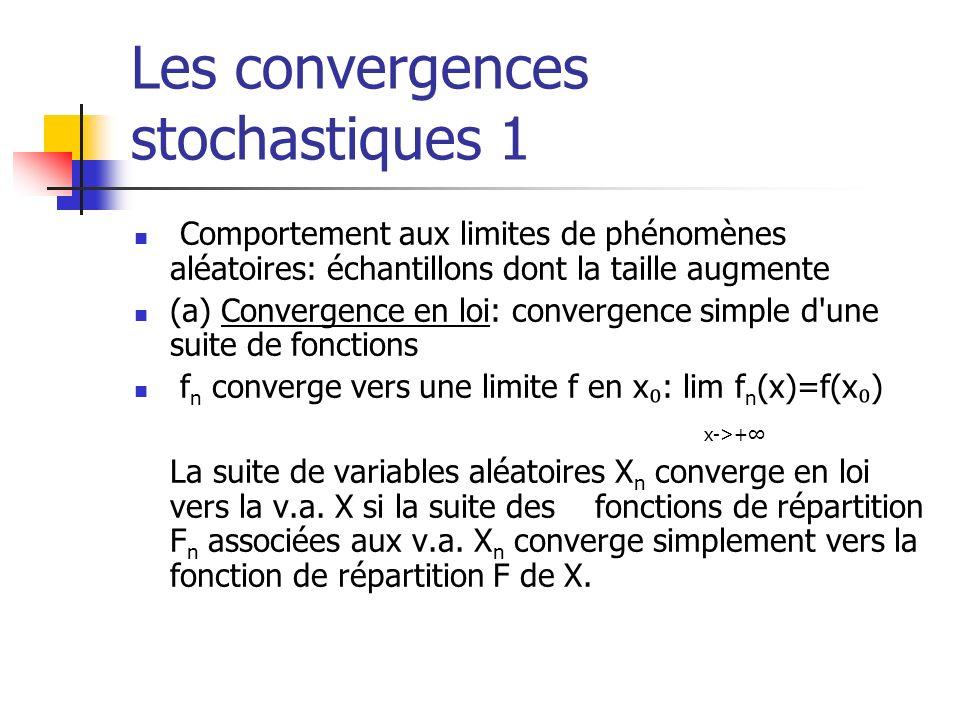 Les convergences stochastiques 1 Comportement aux limites de phénomènes aléatoires: échantillons dont la taille augmente (a) Convergence en loi: conve