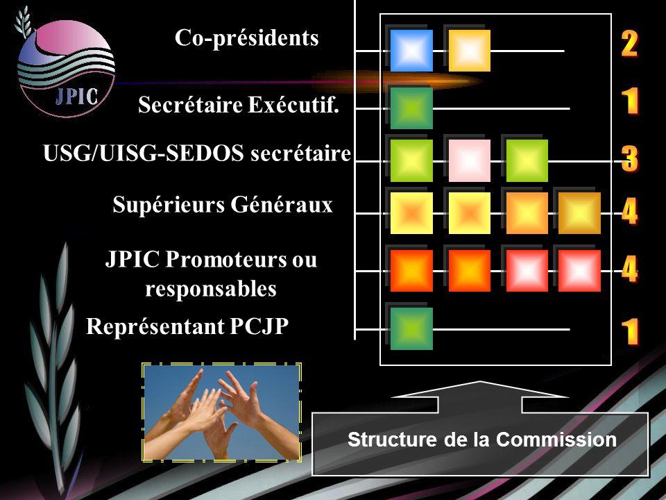 Co-présidents Secrétaire Exécutif.
