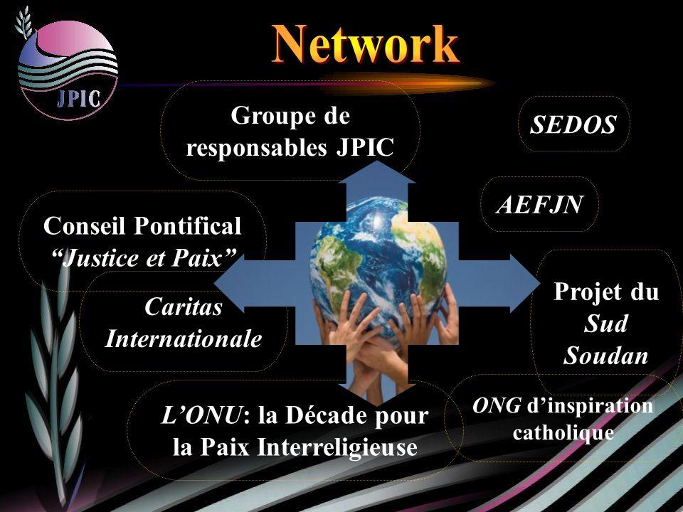 Conseil Pontifical Justice et Paix Caritas Internationale AEFJN Groupe de responsables JPIC ONG dinspiration catholique LONU: la Décade pour la Paix Interreligieuse SEDOS Projet du Sud Soudan