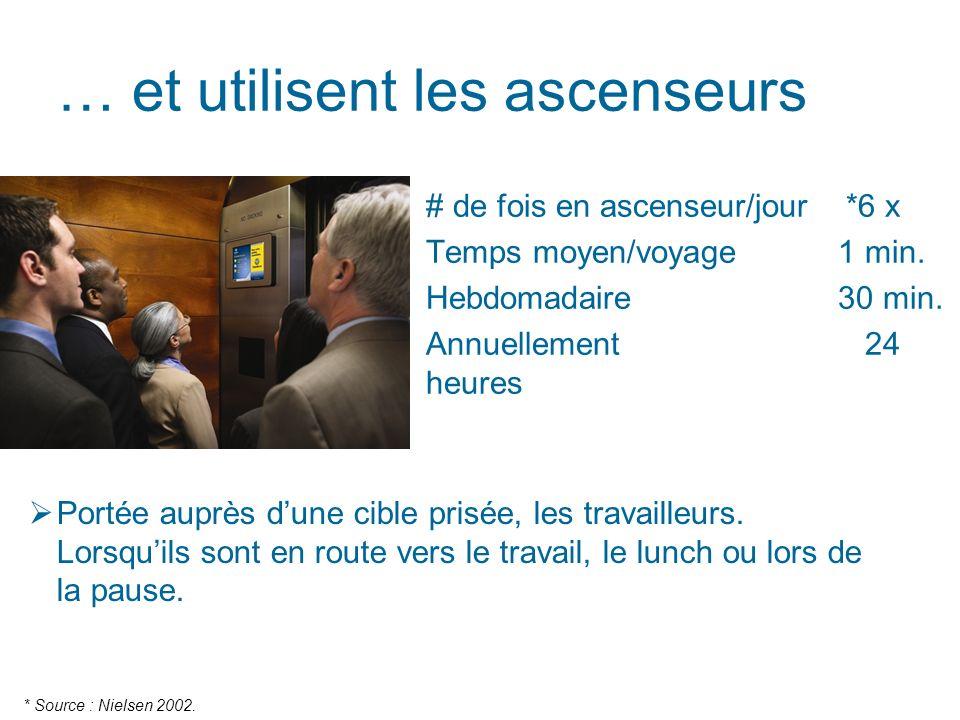 … et utilisent les ascenseurs # de fois en ascenseur/jour *6 x Temps moyen/voyage 1 min.