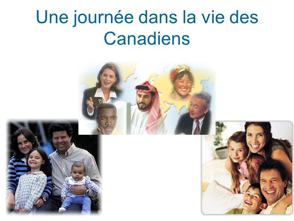 Une journée dans la vie des Canadiens