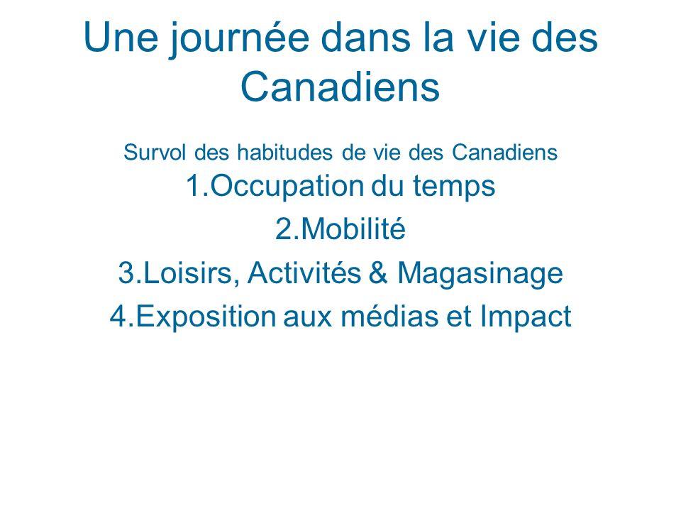Une journée dans la vie des Canadiens Survol des habitudes de vie des Canadiens 1.Occupation du temps 2.Mobilité 3.Loisirs, Activités & Magasinage 4.Exposition aux médias et Impact