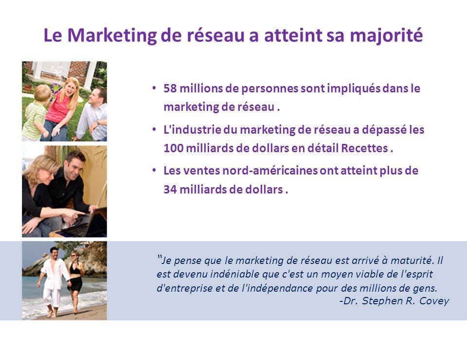Le Marketing de réseau a atteint sa majorité 58 millions de personnes sont impliqués dans le marketing de réseau. L'industrie du marketing de réseau a