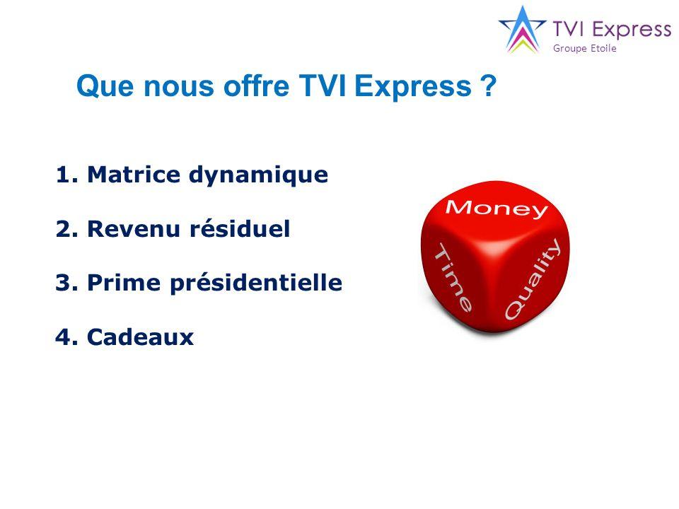 1. Matrice dynamique 2. Revenu résiduel 3. Prime présidentielle 4. Cadeaux Que nous offre TVI Express ? Groupe Etoile