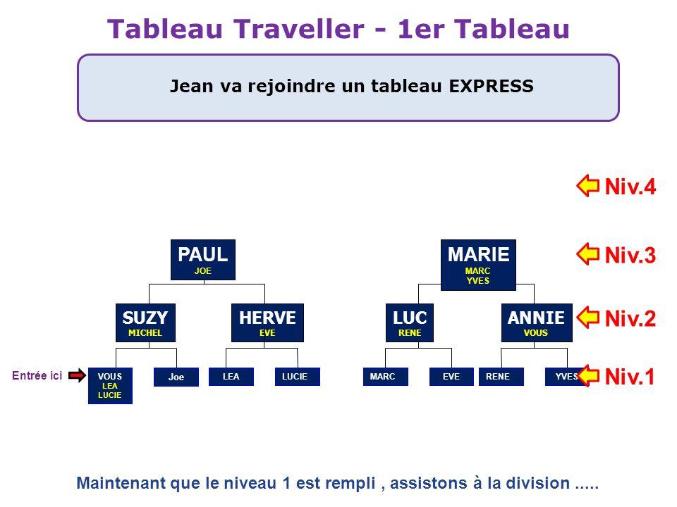 Tableau Traveller - 1er Tableau Jean va rejoindre un tableau EXPRESS HERVE EVE PAUL JOE VOUS LEA LUCIE SUZY MICHEL LUC RENE ANNIE VOUS MARIE MARC YVES