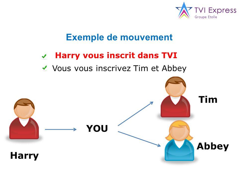 Exemple de mouvement Harry vous inscrit dans TVI Vous vous inscrivez Tim et Abbey YOU Harry Tim Abbey Groupe Etoile