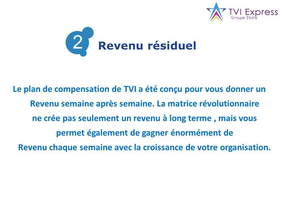 Le plan de compensation de TVI a été conçu pour vous donner un Revenu semaine après semaine. La matrice révolutionnaire ne crée pas seulement un reven