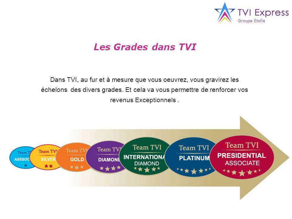 Les Grades dans TVI Dans TVI, au fur et à mesure que vous oeuvrez, vous gravirez les échelons des divers grades. Et cela va vous permettre de renforce