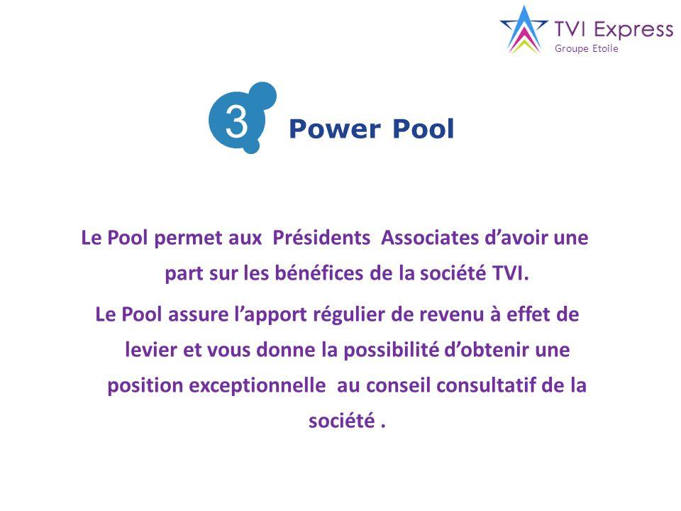 Le Pool permet aux Présidents Associates davoir une part sur les bénéfices de la société TVI. Le Pool assure lapport régulier de revenu à effet de lev