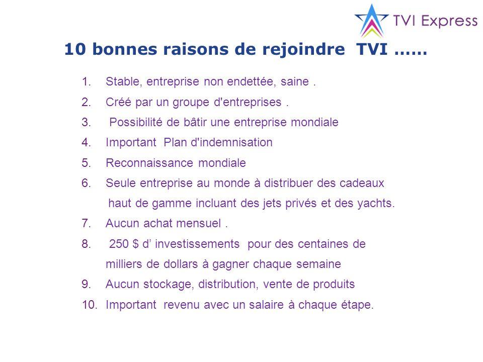 10 bonnes raisons de rejoindre TVI …… 1.Stable, entreprise non endettée, saine. 2.Créé par un groupe d'entreprises. 3. Possibilité de bâtir une entrep
