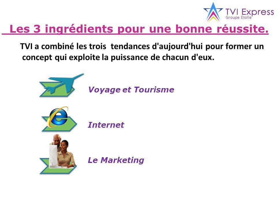 Les 3 ingrédients pour une bonne réussite. Voyage et Tourisme Internet Le Marketing TVI a combiné les trois tendances d'aujourd'hui pour former un con