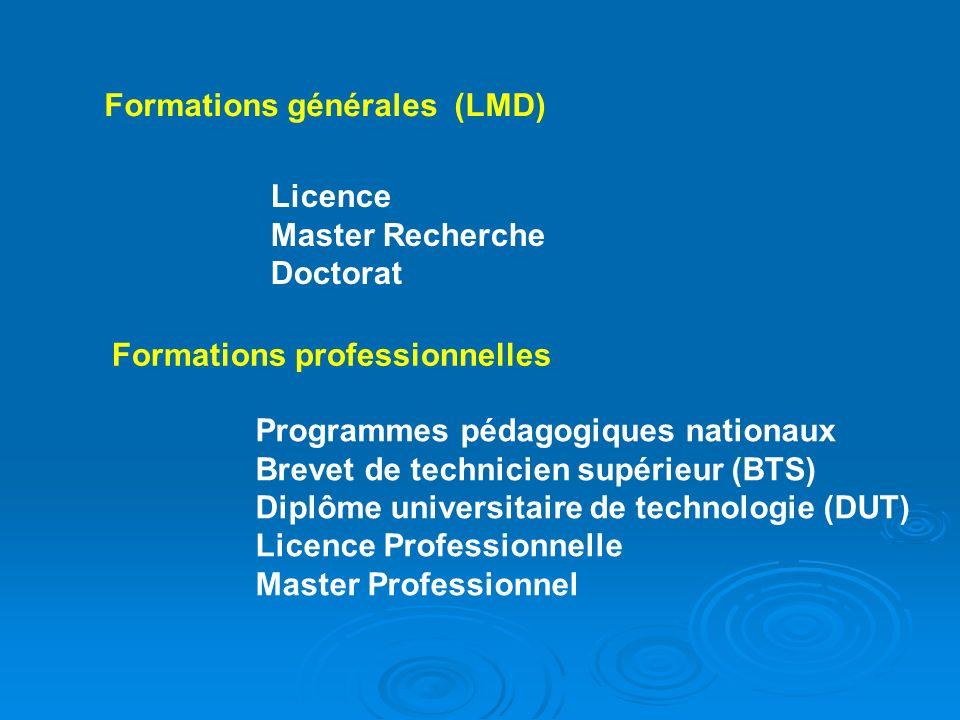 Formations générales (LMD) Formations professionnelles Licence Master Recherche Doctorat Programmes pédagogiques nationaux Brevet de technicien supéri