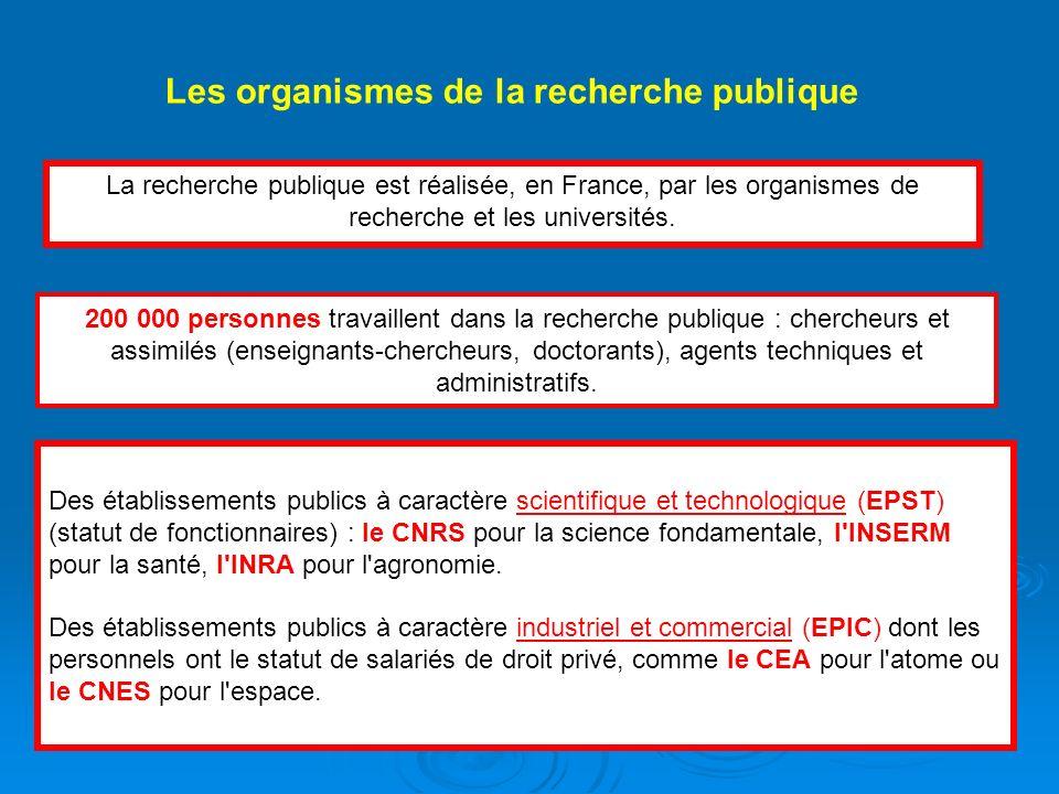 Les organismes de la recherche publique 200 000 personnes travaillent dans la recherche publique : chercheurs et assimilés (enseignants-chercheurs, do