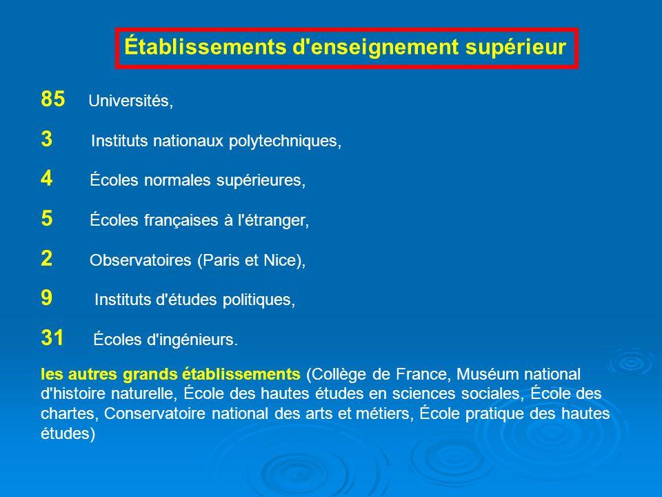 85 Universités, 3 Instituts nationaux polytechniques, 4 Écoles normales supérieures, 5 Écoles françaises à l'étranger, 2 Observatoires (Paris et Nice)