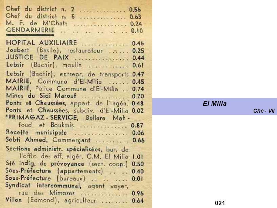 020 El Milia Adm - Che
