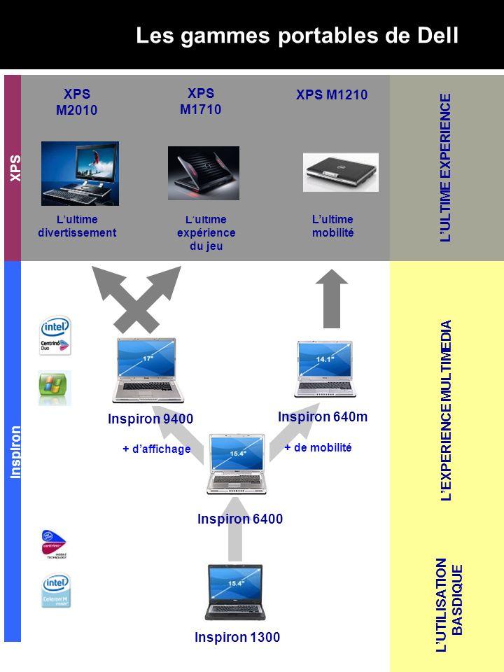 XPS Les gammes portables de Dell Inspiron XPS + daffichage + de mobilité Lultime expérience du jeu Lultime divertissement XPS M2010 Inspiron 1300 Inspiron 9400 XPS M1710 XPS M1210 Inspiron 6400 Inspiron 640m LULTIME EXPERIENCE Lultime mobilité LUTILISATION BASDIQUE LEXPERIENCE MULTIMEDIA