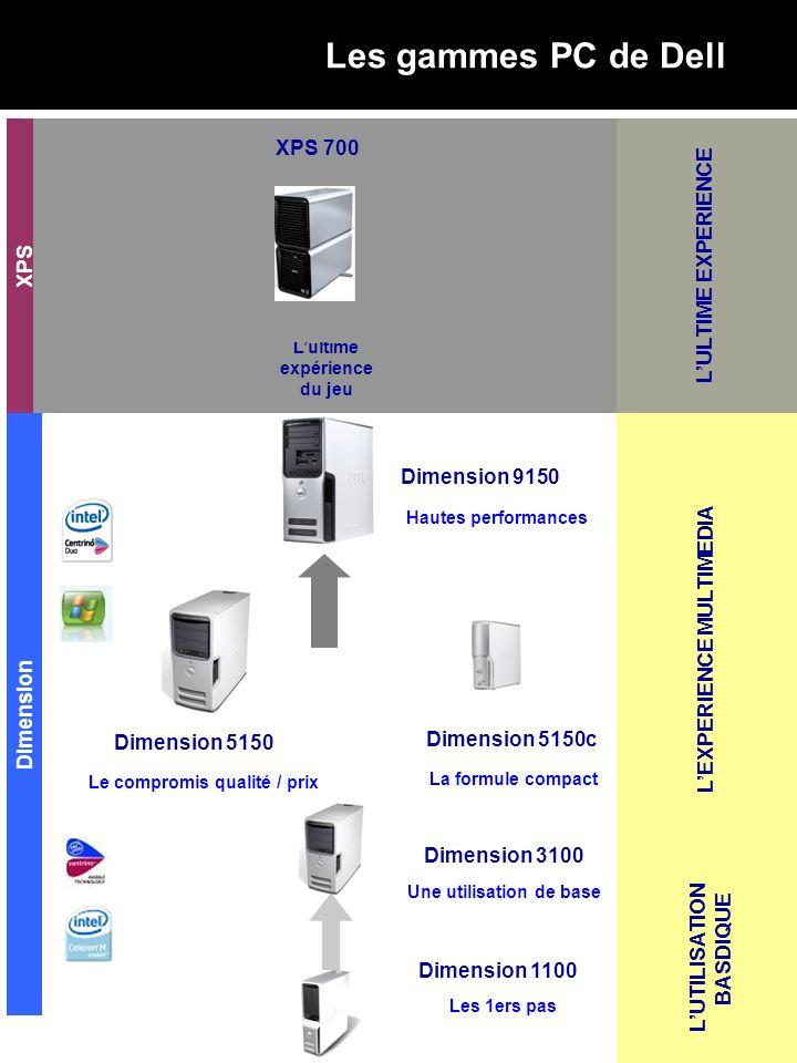 XPS Les gammes PC de Dell Dimension XPS La formule compact Hautes performances Lultime expérience du jeu Dimension 3100 Dimension 9150 XPS 700 Dimension 5150 Dimension 5150c LULTIME EXPERIENCE LUTILISATION BASDIQUE LEXPERIENCE MULTIMEDIA Le compromis qualité / prix Une utilisation de base Les 1ers pas Dimension 1100