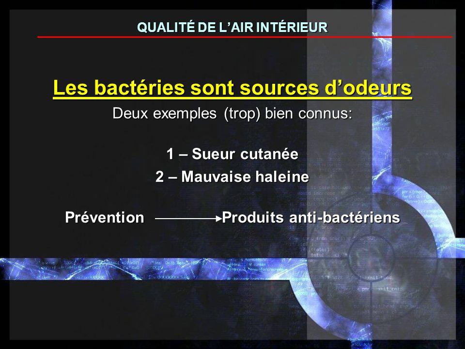 Classification des contaminants de lair Particules SOLIDES BactériesBIOLOGIQUES ToxinesCHIMIQUES QUALITÉ DE LAIR INTÉRIEUR