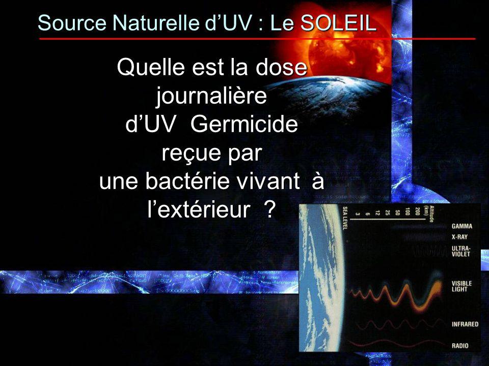 Ultraviolets Longueur donde UV - A315 à 400 nm UV - B280 à 315 nm UV - C200 à 280 nm UV - V100 à 200 nm Récapitulatif sur les UV
