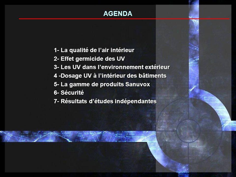 AGENDA 1- La qualité de lair intérieur 2- Effet germicide des UV 3- Les UV dans lenvironnement extérieur 4 -Dosage UV à lintérieur des bâtiments 5- La gamme de produits Sanuvox 6- Sécurité 7- Résultats détudes indépendantes