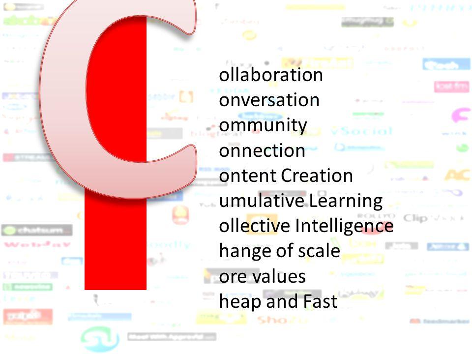 Outils de collaboration Les réseaux sociaux Facebook, Twitter… Flickr, Pinterest… YouTube Blogs Wikis Podcasts