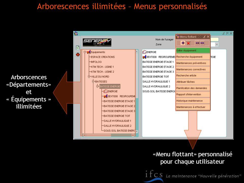 La maintenance Nouvelle génération Arborescences illimitées – Menus personnalisés «Menu flottant» personnalisé pour chaque utilisateur Arborscences «D