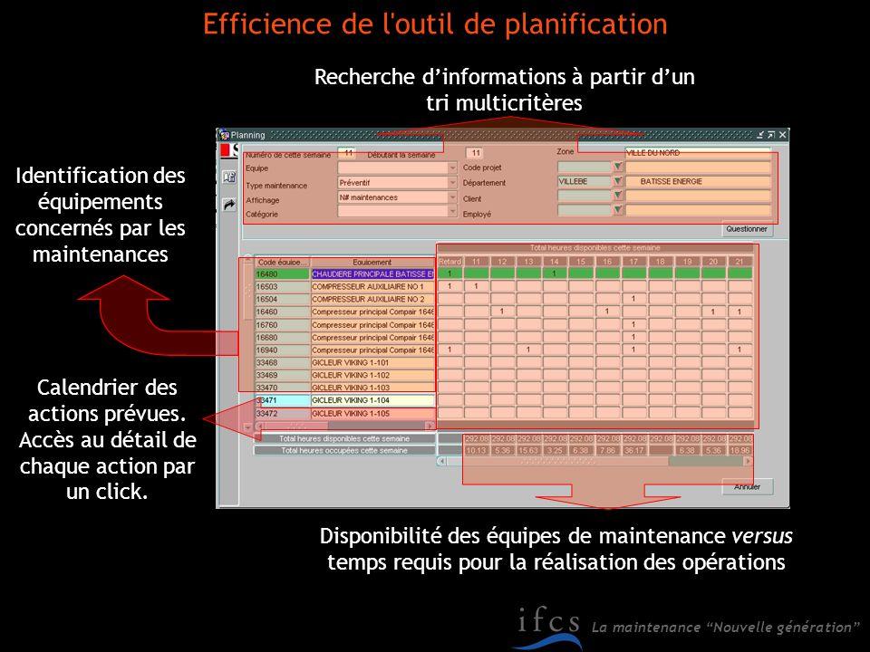 La maintenance Nouvelle génération Recherche dinformations à partir dun tri multicritères Disponibilité des équipes de maintenance versus temps requis