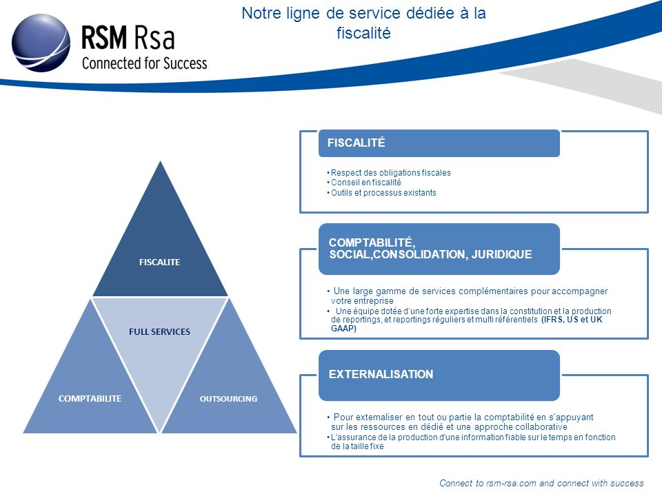 Connect to rsm-rsa.com and connect with success Notre ligne de service dédiée à la fiscalité FISCALITECOMPTABILITE FULL SERVICES OUTSOURCING Respect d