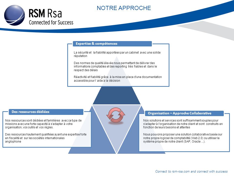 Connect to rsm-rsa.com and connect with success References Under armour