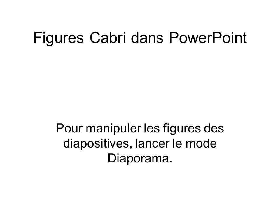 Figures Cabri dans PowerPoint Pour manipuler les figures des diapositives, lancer le mode Diaporama.