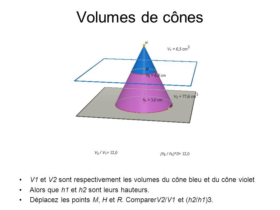 Volumes de cônes V1 et V2 sont respectivement les volumes du cône bleu et du cône violet Alors que h1 et h2 sont leurs hauteurs. Déplacez les points M