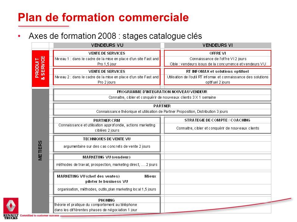 Plan de formation commerciale Calendrier Nouveautés produits 2008 En local, par les managers VN Vendeurs VI Business GL étape 3 Nouveautés produits 2008 Argumentation commerciale 2 jours en région Tout les Utilisateurs Partner.