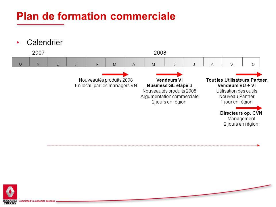 Plan de formation commerciale Calendrier Nouveautés produits 2008 En local, par les managers VN Vendeurs VI Business GL étape 3 Nouveautés produits 20