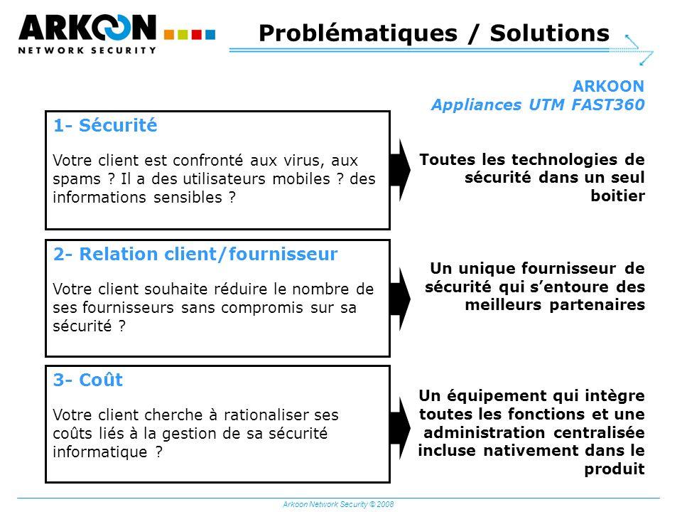 Arkoon Network Security © 2008 Problématiques / Solutions 1- Sécurité Votre client est confronté aux virus, aux spams .