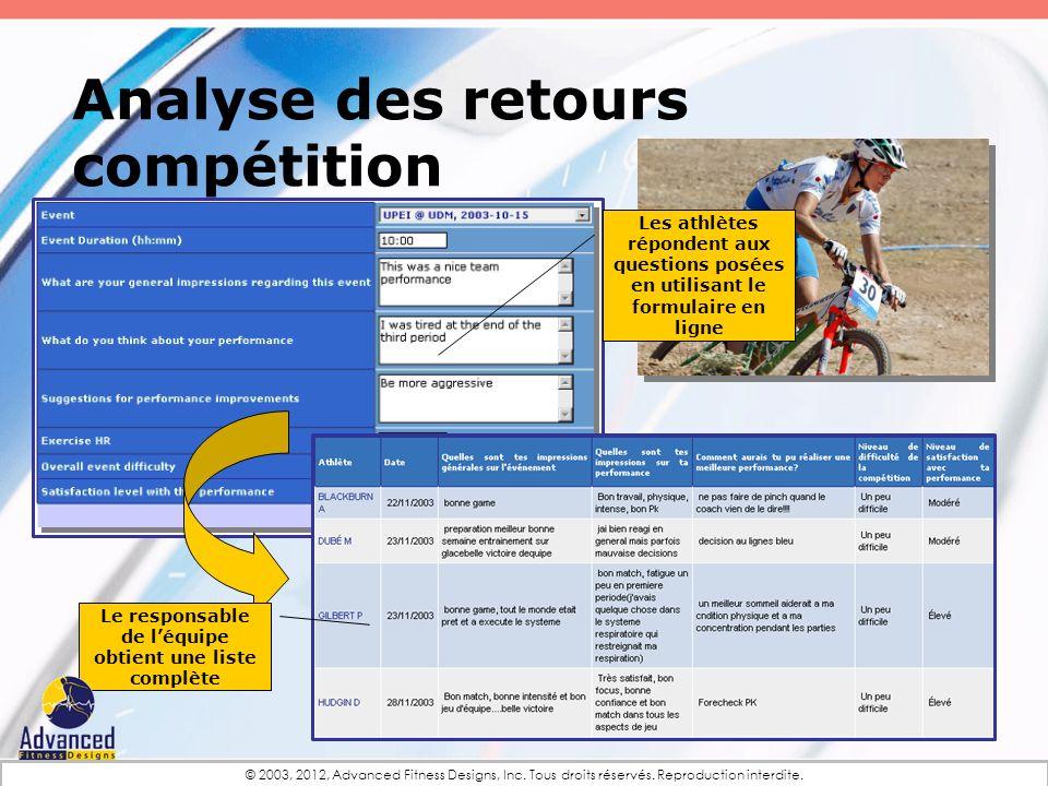 Analyse des retours compétition Les athlètes répondent aux questions posées en utilisant le formulaire en ligne Le responsable de léquipe obtient une