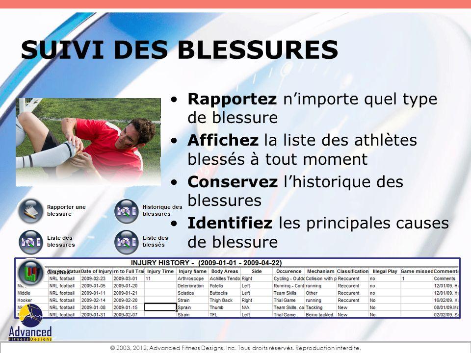 SUIVI DES BLESSURES Rapportez nimporte quel type de blessure Affichez la liste des athlètes blessés à tout moment Conservez lhistorique des blessures