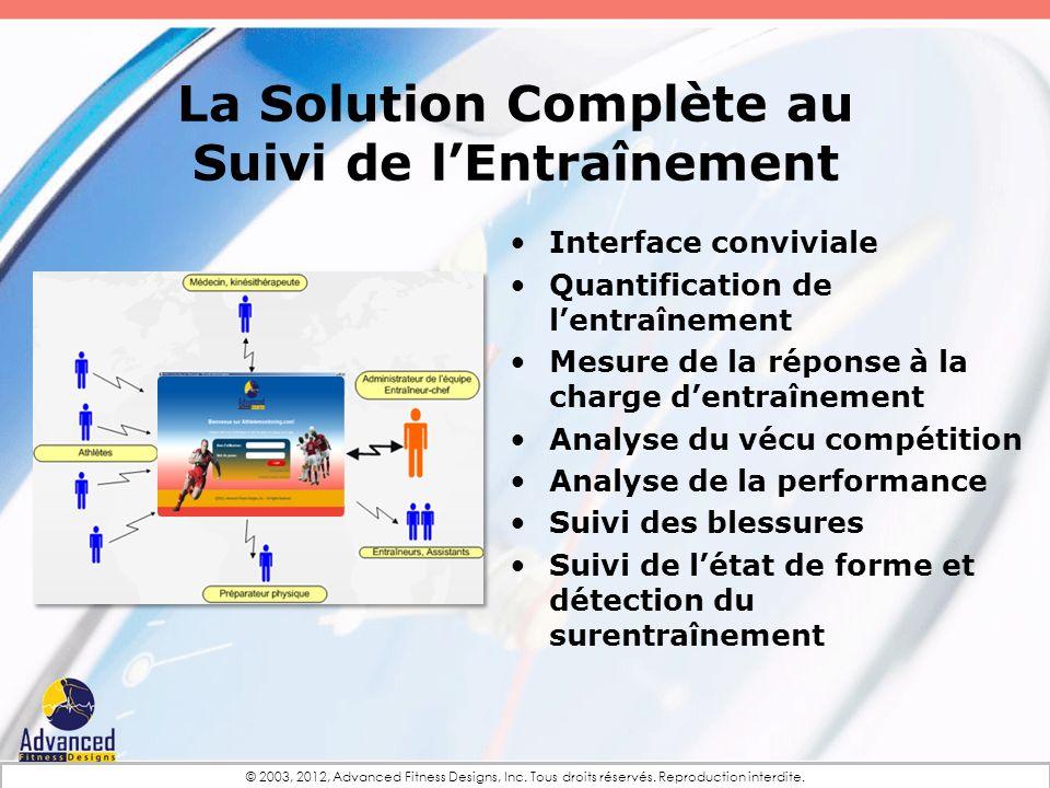 La Solution Complète au Suivi de lEntraînement Interface conviviale Quantification de lentraînement Mesure de la réponse à la charge dentraînement Ana