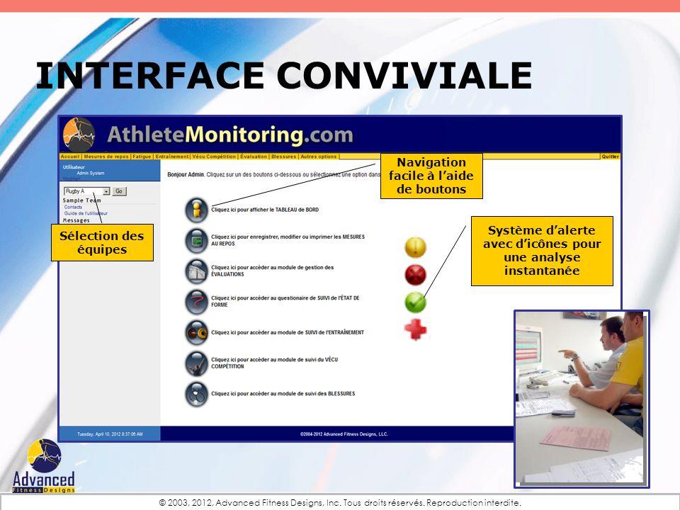 INTERFACE CONVIVIALE Navigation facile à laide de boutons Sélection des équipes Système dalerte avec dicônes pour une analyse instantanée © 2003, 2012
