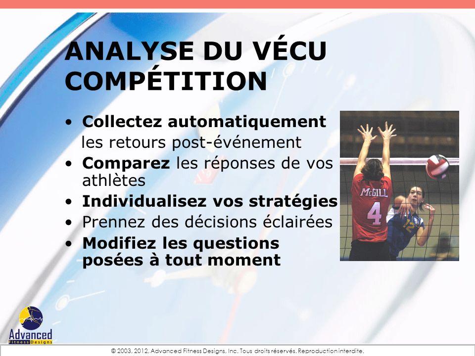 ANALYSE DU VÉCU COMPÉTITION Collectez automatiquement les retours post-événement Comparez les réponses de vos athlètes Individualisez vos stratégies P