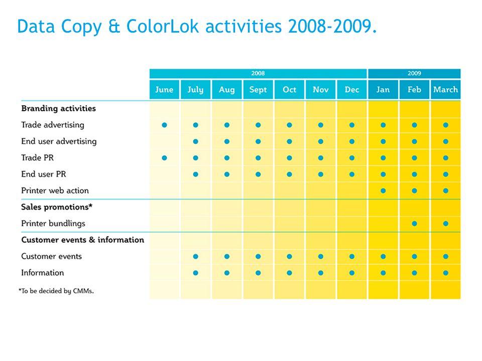 © Data Copy 2008 | ColorLok | 9 Les avantages pour les clients Les clients pourront constater : Jusqu à 50 % d amélioration de l éclat, le brillant et la densité des couleurs Un meilleur contraste entre les couleurs brillantes et la blancheur améliorant l impact des documents Jusquà 50 % daugmentation de la profondeur des noirs et un meilleur contraste sur jet d encre pour une meilleure lisibilité Jusqu à 36 % de réduction du temps de séchage sur des imprimantes à jet d encre Jusqu à 92% de réduction de la transvision sur des imprimantes à jet d encre Durée de vie plus longue et usure et déchirement réduits sur des imprimantes laser résultats en jet d encre comparables aux résultats d impression offset Une imprimante Colorlok et la technologie appropriée de fabrication de papier sont nécessaires pour obtenir ces résultats