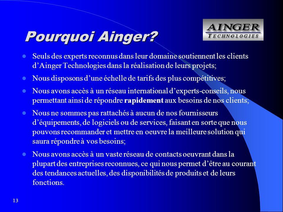13 Pourquoi Ainger.